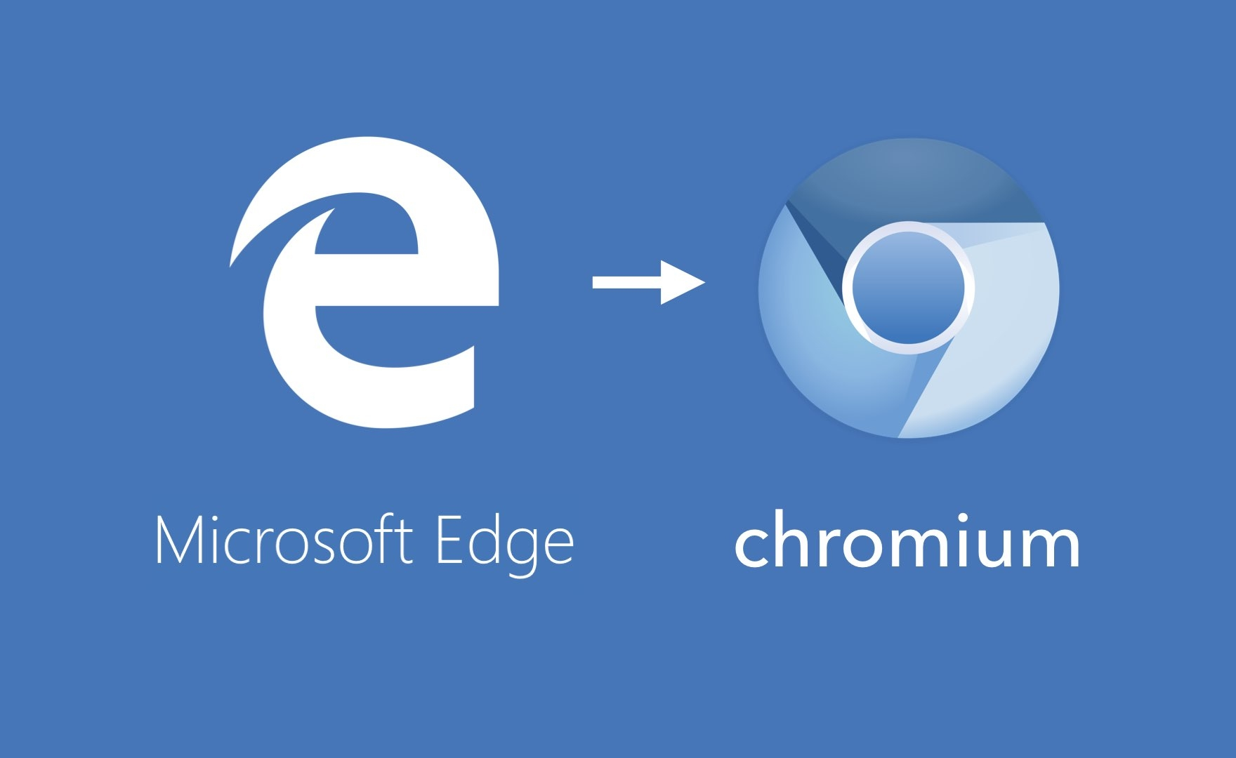 Il nuovo browser Microsoft Edge è disponibile, ecco le principali novità